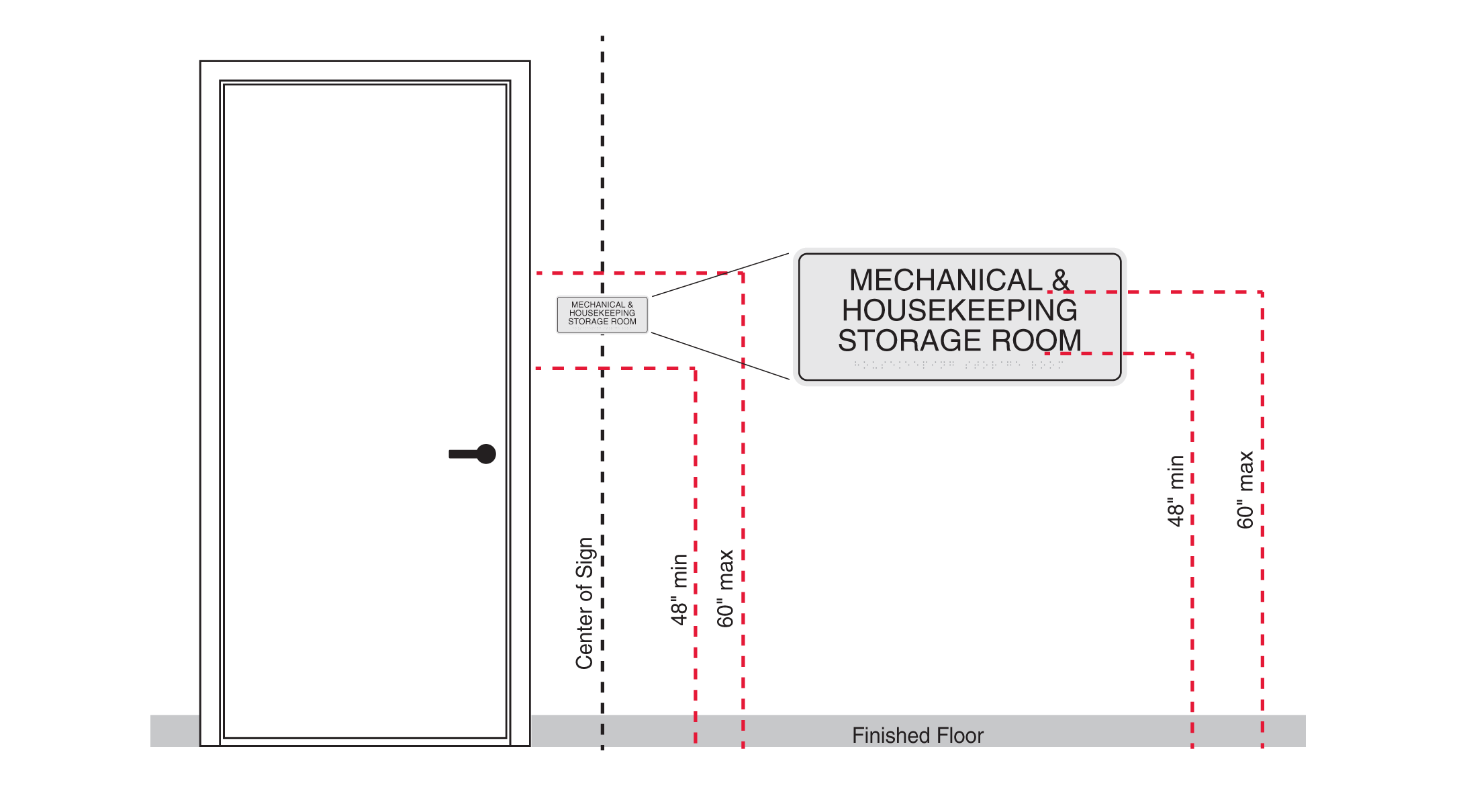 Installation Height For Tactile Signs